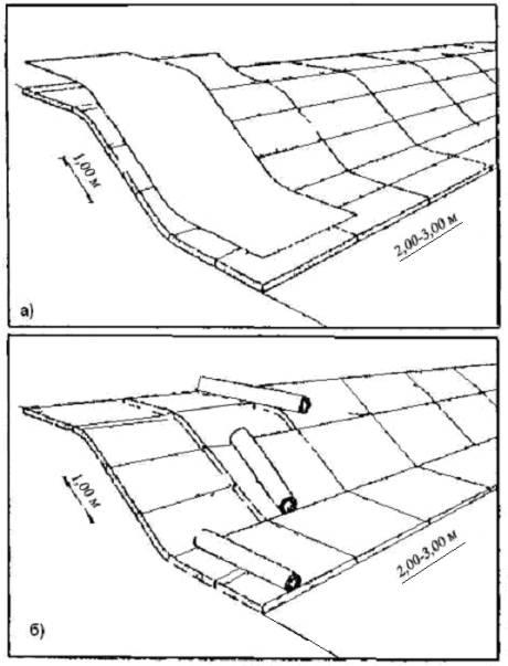 схемы и модели электронные