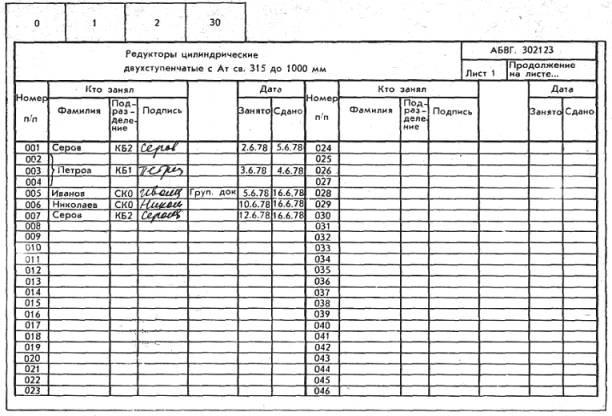 Лист Регистрации Изменений пример заполнения