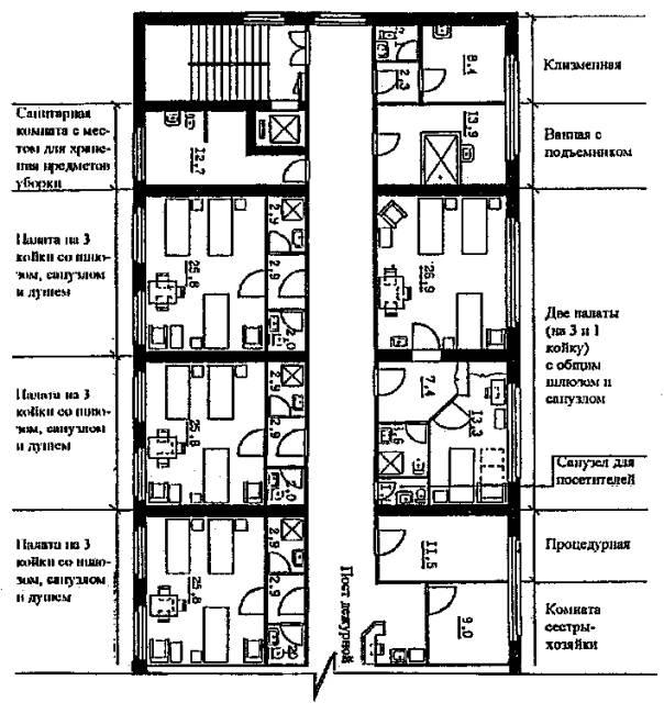 Свердловская областная больница отделе