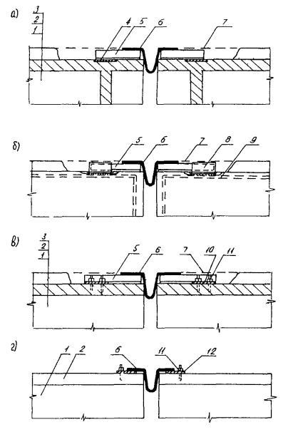 Герметизация стыков печной трубы железной