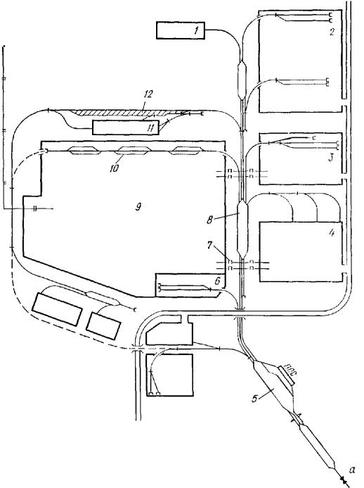 Центрифугирование и флотацию с сульфатом цинка