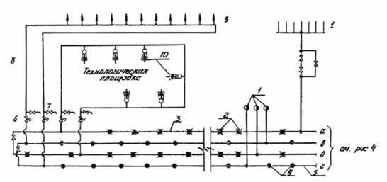 4. Пожарные...  Рис. 1. Принципиальная схема САПЗ с водяной завесой.  2.1. САПЗ причального комплекса является...