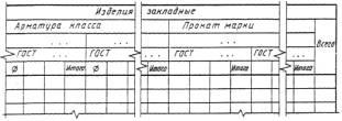 ГОСТ 21.508-93 Система проектной документации для строительства (СПДС). Правила выполнения рабочей документации генеральных планов предприятий, сооружений и жилищно-гражданских объектов (с Поправкой)